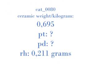 Precious Metal - 3110211600 763922-1809
