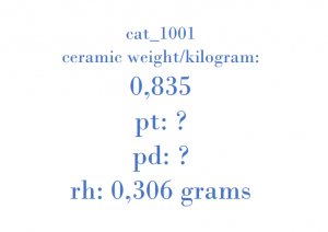 Precious Metal - KAT040 1374933