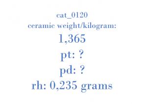 Precious Metal - 30616692 6649 2237898200 ZEUNA STARKER 01W20 VH.1575-2.030