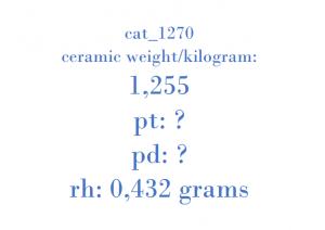 Precious Metal - C138 112729536000