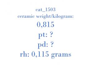 Precious Metal - K283 WIMETAL 07 04 438320