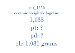 Precious Metal - K230 WIMETAL 16D04C