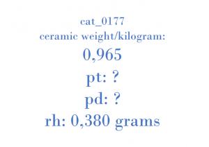 Precious Metal - TYPKAT12 KBA16524