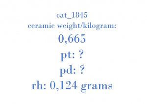Precious Metal - REX062C T11 1203210DA 2AY