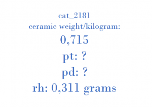 Precious Metal - KT0156 A2034905314 5814