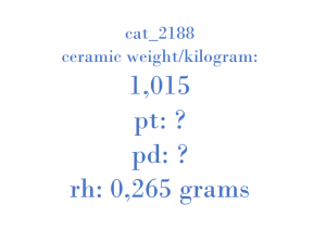 Precious Metal - KT0144 A2084900314