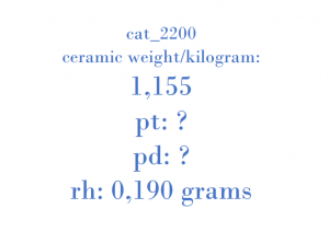 Precious Metal - KT0121 A1634901614
