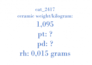 Precious Metal - UFKM01 DF LE 42 only the catalyst