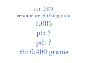 Precious Metal - H2CG18