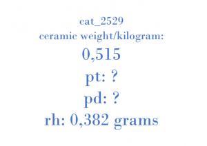 Precious Metal - 12575299 177417