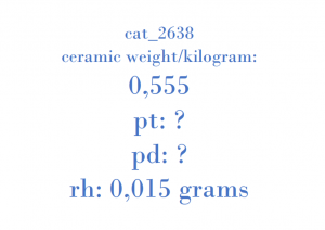 Precious Metal - AG91-5H250-HB 678485 100513 05H36 only the catalyst