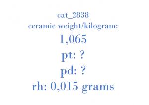 Precious Metal - 3M51-5E211-YK 3M51-5F297-MB FMM014 FOMOCO CUTCA