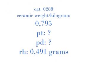Precious Metal - GM103 GM55555901 16H04AA