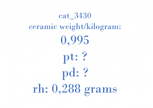 Precious Metal - 34A595W C2F12