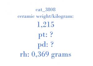 Precious Metal - 1728420 99
