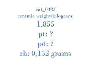 Precious Metal - GM37 AC 0750F7 25318038