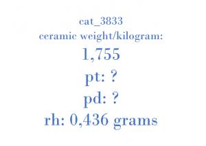 Precious Metal - 1716693 2236327015