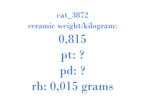 Precious Metal - KBA 17132 WALKER 62990 TYP DPF 0W02V E1-103R-00039094