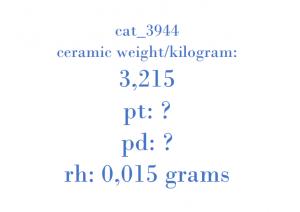Precious Metal - 7L6131709E 7L6181CA RZO 2378273 1016023 GE ZEUNA STARKER