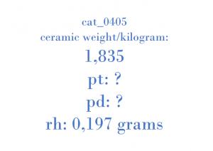 Precious Metal - GM28 2499F9 90573211