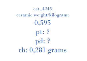 Precious Metal - 997.113.131.90 9-05756.40 0904210355 J003 MADE IN GERMANY BOYSEN