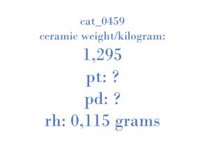 Precious Metal - GM05 AC 25131258 25131256 2407F8 or 1687F7