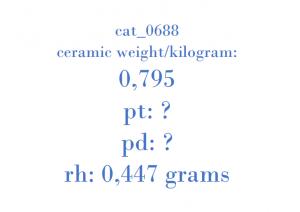 Precious Metal - 65D-C01