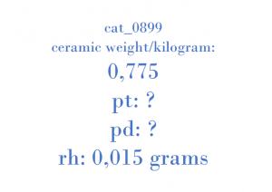 Precious Metal - 5321252 301002 4012900012 SPAIN