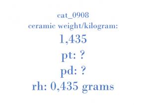 Precious Metal - 4750030 110938637000